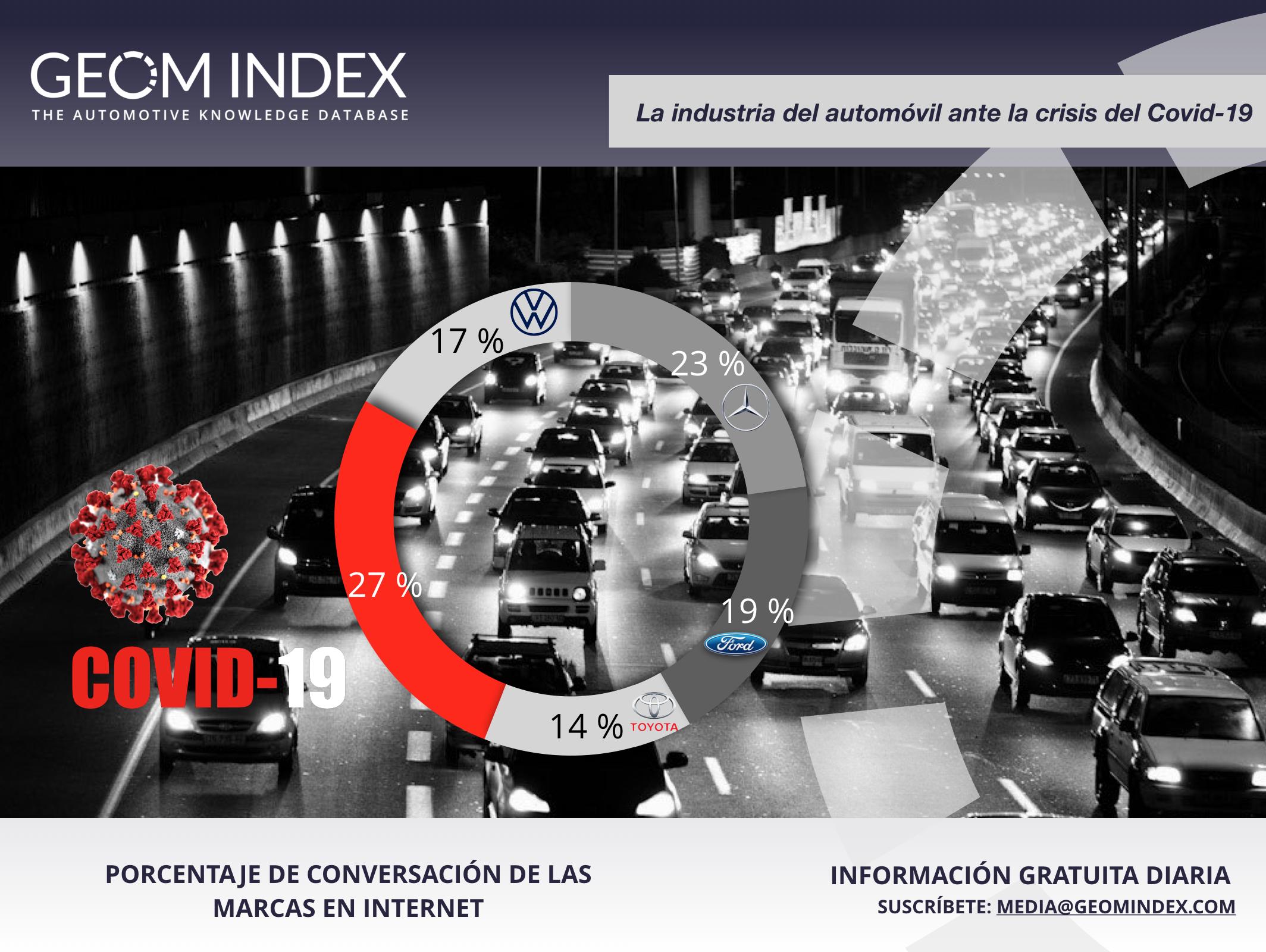 La industria del automóvil ante la crisis del Covid-19: Informe martes 24/03/2020