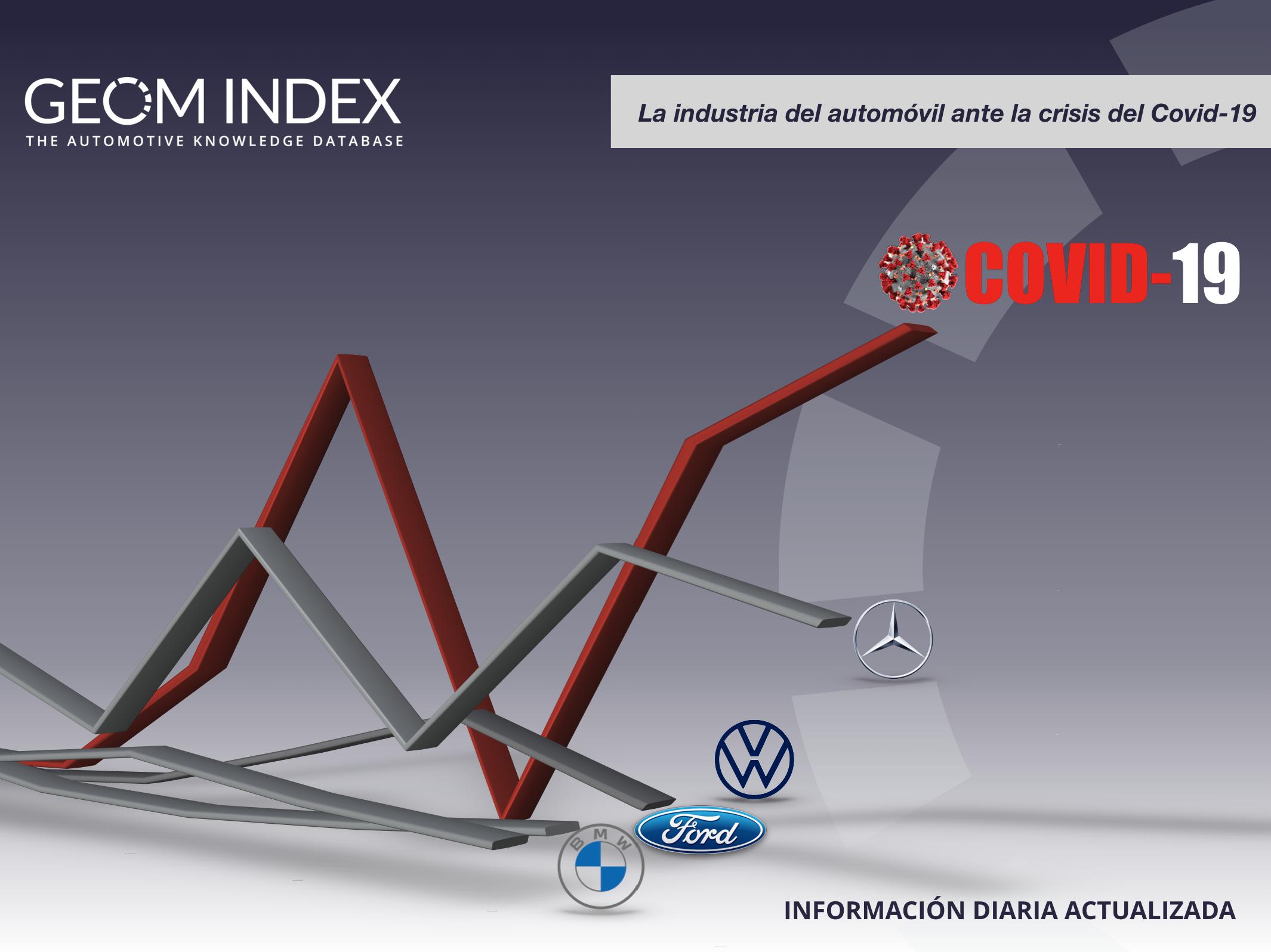 GEOM Index pone a disposición de las marcas estudios diarios gratuitos por la crisis del coronavirus